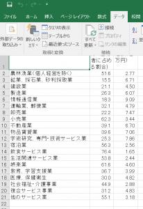データサイエンティスト1